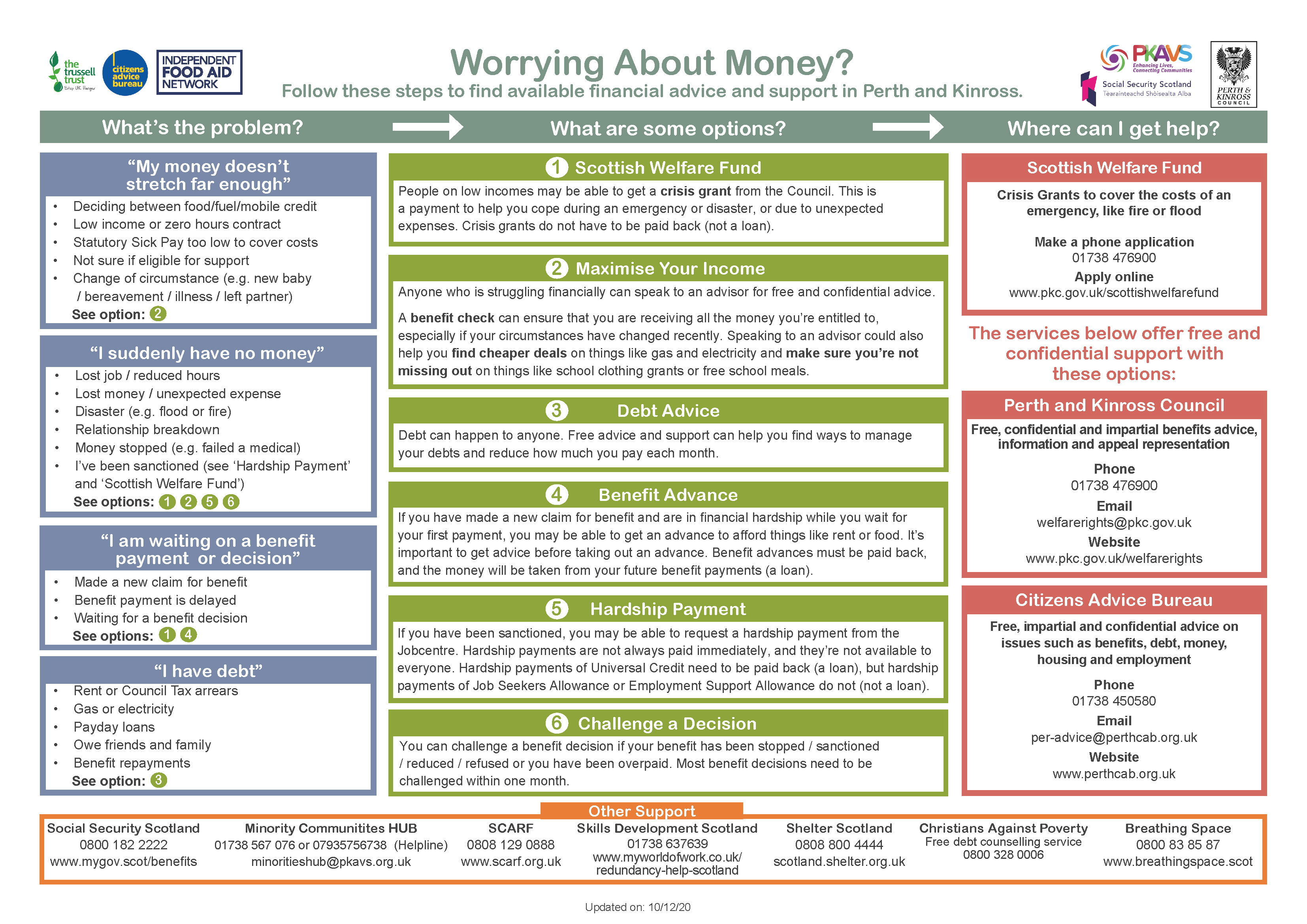 Worried about money - perth & Kinross